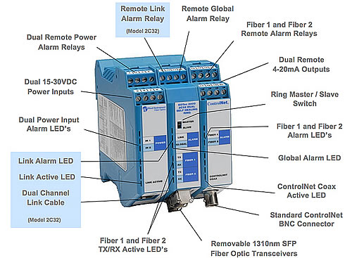 Local and remote diagnostic features